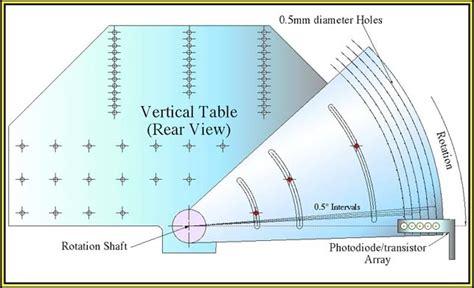 metastable target deflection  electron impact  page