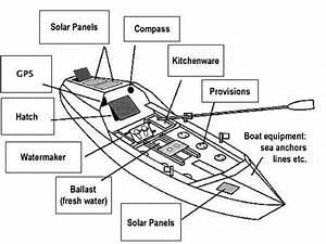Ocean Rowboat