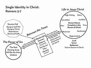 The Christian Life And The Ministry Of The Holy Spirit