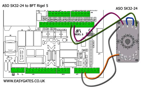 Photocell Panel Wiring Diagram by Bft Rigel 5 To Aso Sk32 24