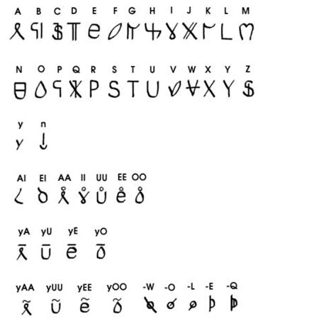 how many letters are in the chinese alphabet 4 best images of alphabet chart printable 22174 | chinese alphabet letters in english 325117