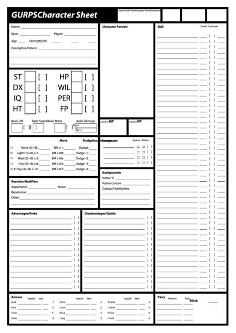 gurps character sheet printable