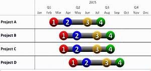 8 Download Excel Gantt Chart Template Free Excel