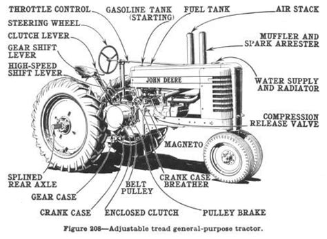John Deere Cylinder Engine Diagram Automotive Parts
