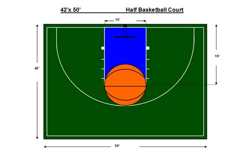 size of a half court basketball court basketball courts