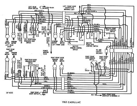 1999 Cadillac Ignition Wiring Diagram by Points To Electronic Ignition Wiring Wiring Diagram Database