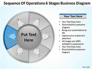 Business Processes Sequence Of Operations 6 Stages Diagram Powerpoint Templates