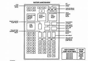 Need Fuse Panel Diagram
