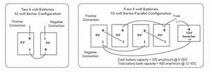 Common Battery Configurations In Rvs And Trailers