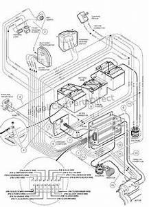 2007 Club Car Precedent Wiring Diagram : 2007 club car precedent batteries electric cart car ~ A.2002-acura-tl-radio.info Haus und Dekorationen