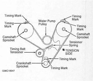 1994 Mitsubishi Diamante Timing Belt Manual
