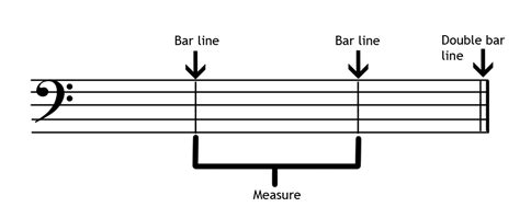 …15th century have they been indicated by means of bar lines. Double Bar Line Music Clipart - Clipart Suggest