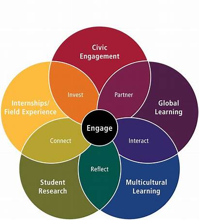 Learning Engaged Develop