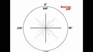 Bearings   Direction