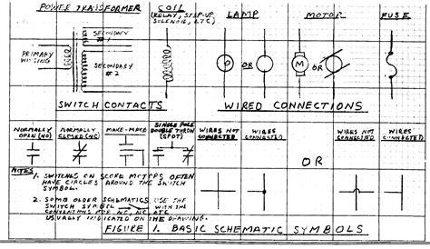 contactors coil circuit symbol wiring circuit