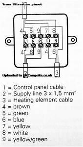 Truma Ultrastore Wiring Loom Details Ukcampsite Co Uk