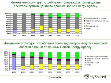 Методика построения баланса производства и потребления тепловой энергии в системе централизованного теплоснабжения России