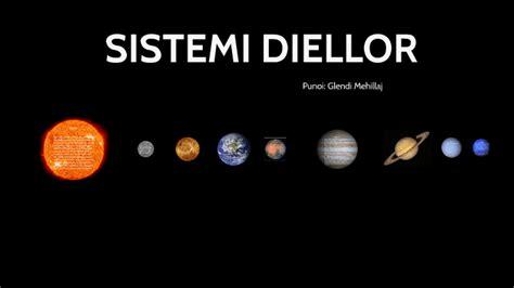 Sistemi Diellor by NFS2017 on Prezi