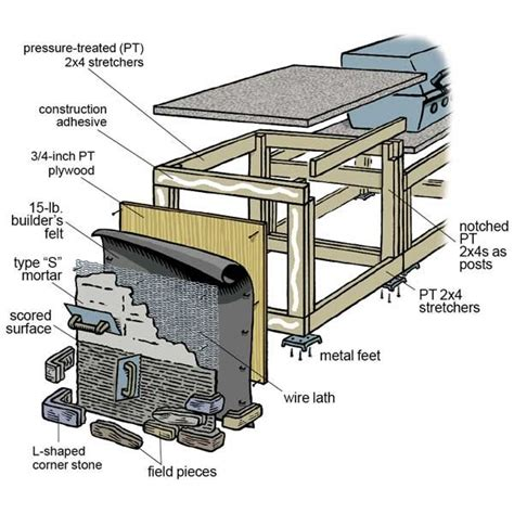 how to build a outdoor kitchen island 25 best ideas about diy outdoor kitchen on