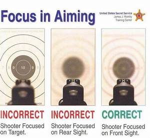 Focus On The Front Sight