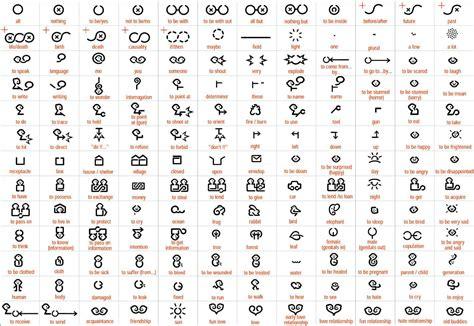 bedeutung zeichen handy zeichen und ihre bedeutung defy symbole auf display raidrush board gaunerzinken und ihre
