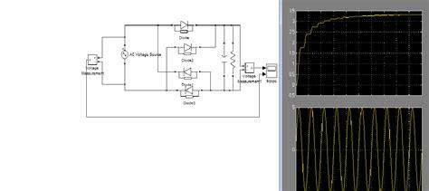 single phase diode bridge type rectifier file exchange