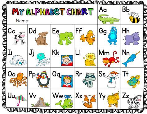 abc alphabet chart alphabet charts abc chart alphabet