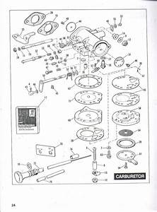 Diagram Harley Davidson Golf Cart Diagram Full Version Hd Quality Cart Diagram Pvdiagramxedna Centromacrobioticomilanese It