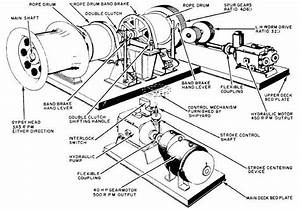 Electrohydraulic Winch Units