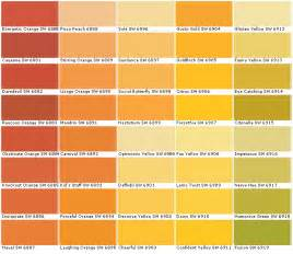 sherwin williams paint color chart orange