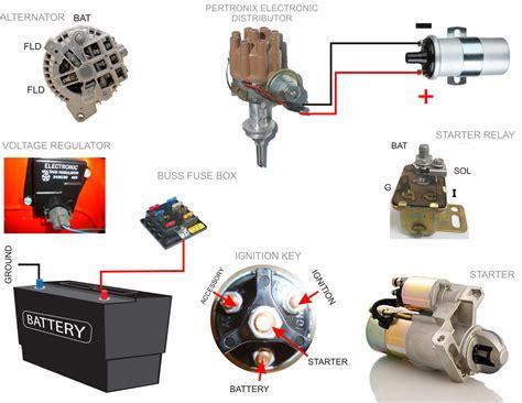 wiring  engine run stand  easy diagram