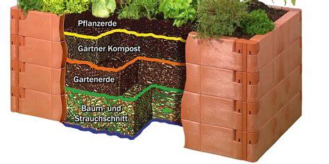 Bepflanzen Eines Hochbeetes by Aufbau Hochbeet Schichten Aufbau Hochbeet Alu Die Besten
