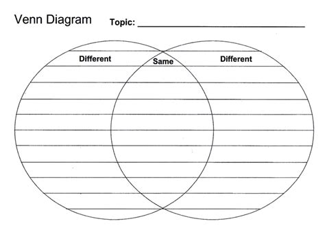 Great Schism Venn Diagram by Buy Essay Papers Here Social Phobia Essay