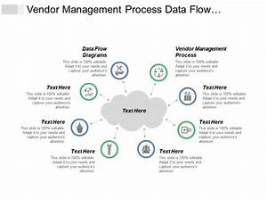 Vendor Management Process Data Flow Diagrams Business Process Flow Cpb
