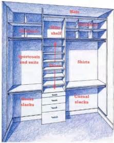 bathroom designer tool how to design a 39 s closet howstuffworks