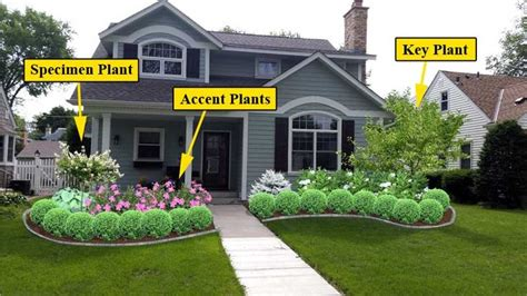 25+ Best Ideas About Curb Appeal Landscaping On Pinterest