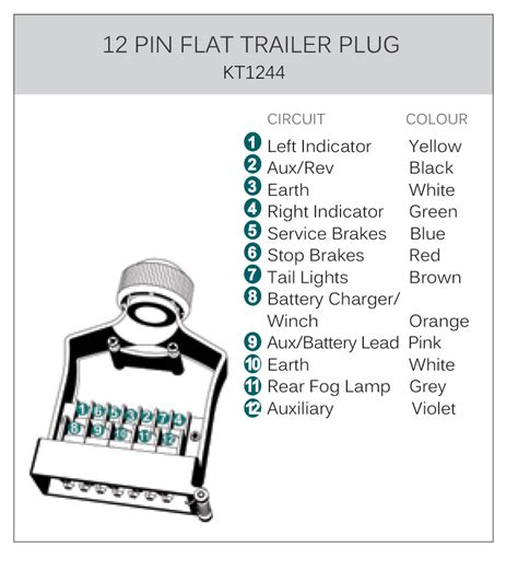 World First Pin Flat Metal Trailer Plug Socket