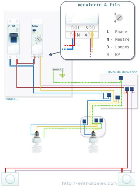 branchement minuterie  fils elec  cablage electrique