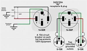 Australian Plug Wiring