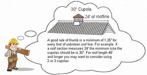 right size cupola With cupola sizing