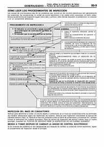 00 Generalidades Mitsubishi L200 1995