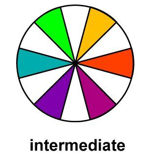 what are the intermediate colors color wheel how to use complementary colors colour wheels