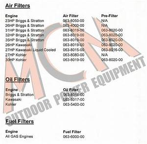 Bad Boy Mower 2006  U0026 Earlier Engine Parts