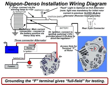 Wrg Voltage Regulator Wiring Diagram
