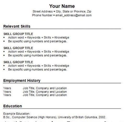 Make Your Resume For Free by How To Create A Resume