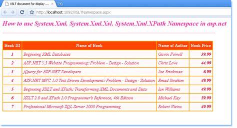 Dot Examples Using System Xml Xsl