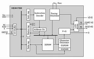 Block Diagram Of Lcd Monitor  U2013 The Wiring Diagram
