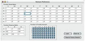 Splines Berechnen : bild 101h3 riemann preference window der harmorubette ~ Themetempest.com Abrechnung