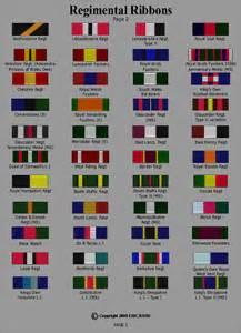 regimental ribbons