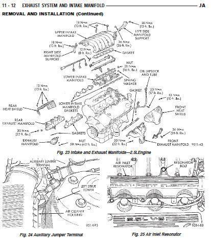 best auto repair manual 2000 chrysler cirrus parental controls 1995 1996 1997 1998 1999 2000 chrysler cirrus factory oem service repair manual car truck